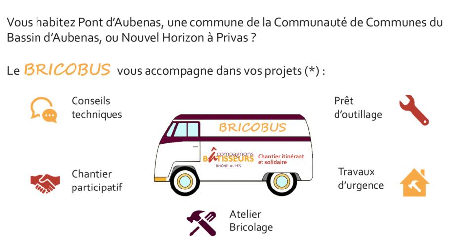 Explication en images du Bricobus